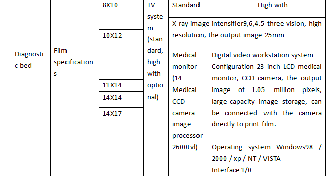 500mA-Medical Diagnostic X ray Machine Product parameters1.png